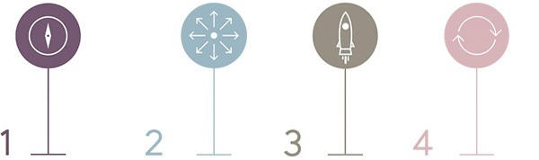 early-mobility-4-steps-diligent-v2